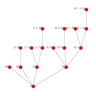 tetrahedron_tree